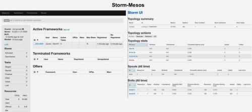 Mesosphere: Storm-Mesos