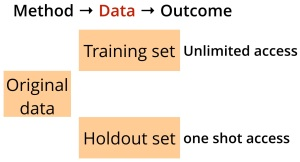 holdout-static-data-analysis